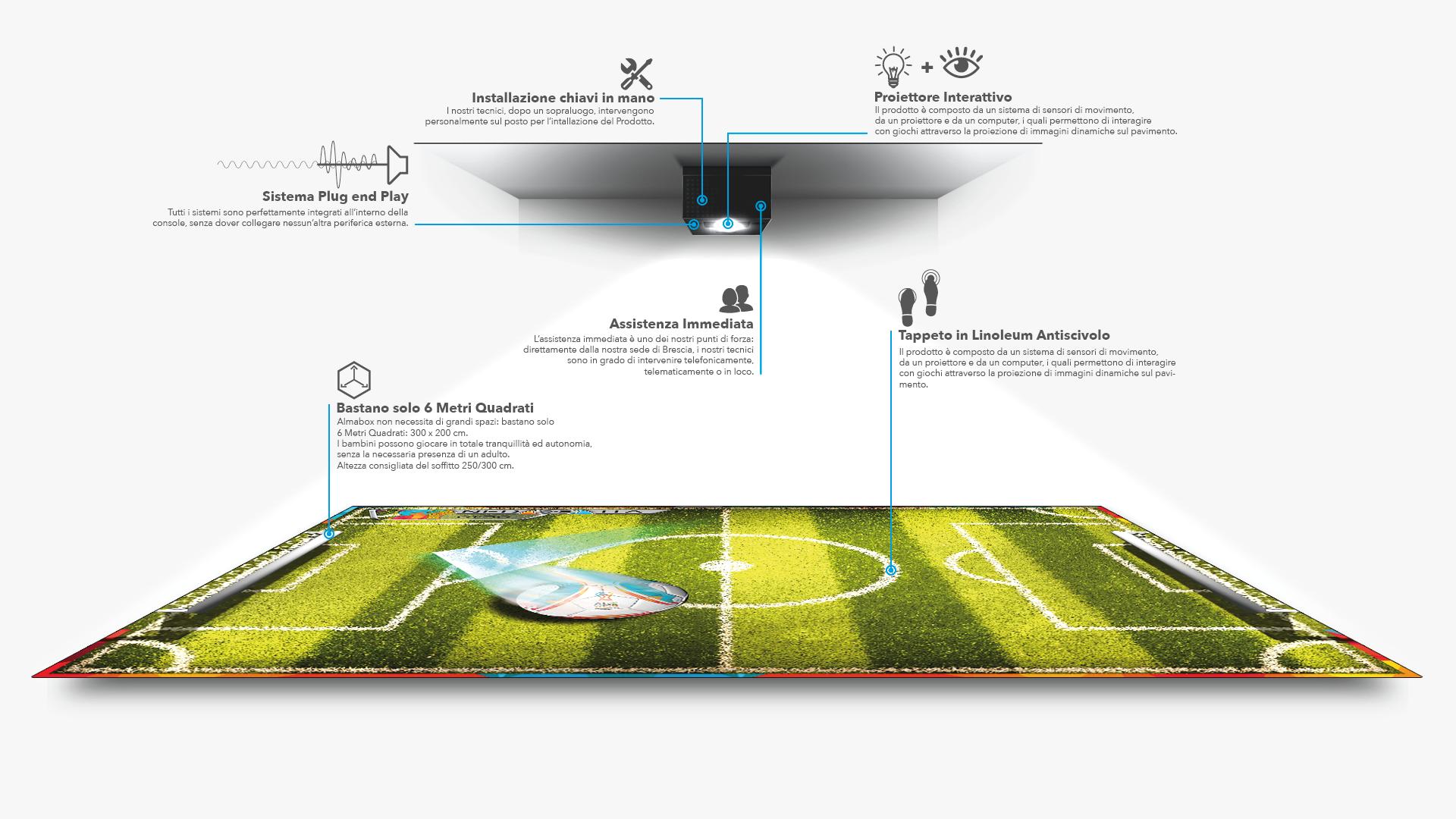 pavimenti e tavoli interattivi